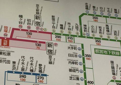 都営新宿線乗り入れ